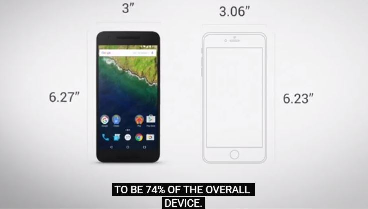 Nexus 6P ratio taille écran