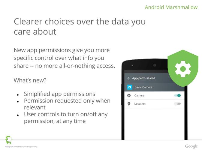 Nexus 6P permissions
