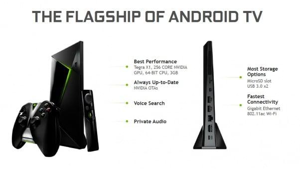 Nvidia Shield TV fiche technique