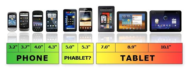 telephone phablette tablette
