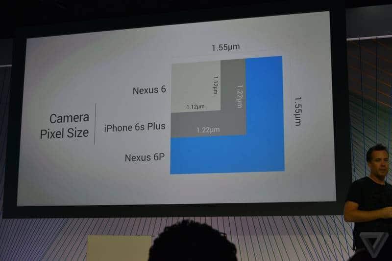 photosites Nexus 5X