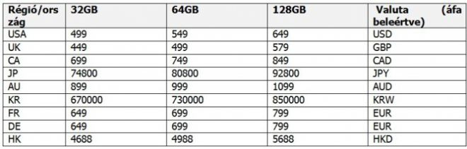 prix Nexus 6P