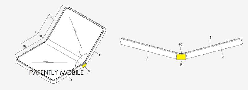 Samsuung brevet terminal pliable 3