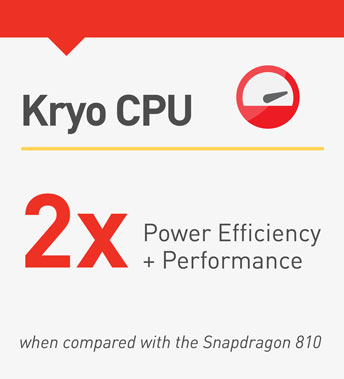 Snapdragon 820 Kryo performance