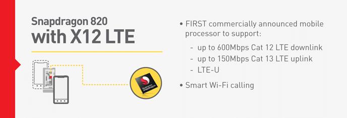 Snapdragon 820 X12 smart