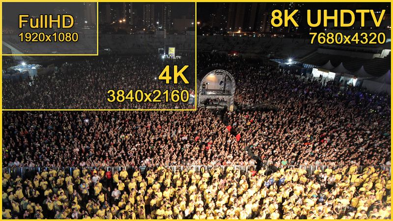 difference 8K Full HD