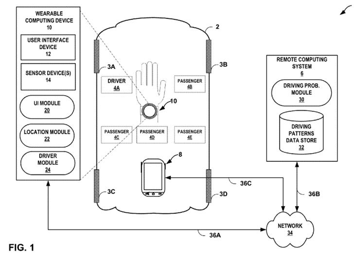 Google-brevet-android-wear-2
