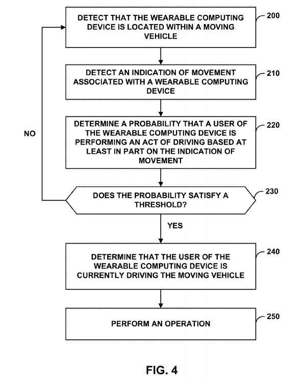 google brevet android wear voiture 2