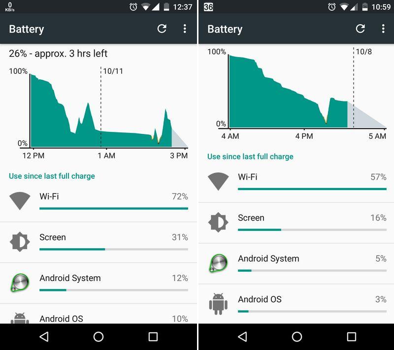 autonomie Android Marshmallow