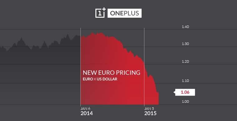 oneplus one euros