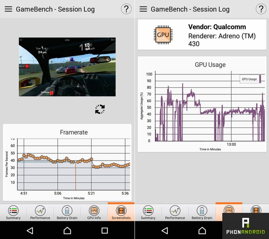 sony xperia z5 compact performance jeu real racing 3