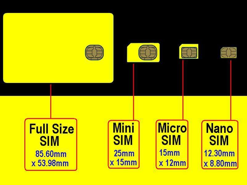 Comment couper sa carte micro sim pour la transformer en nano sim - Couper une micro sim en nano sim ...