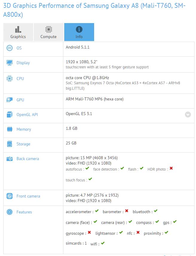 Galaxy A8 GFXBench