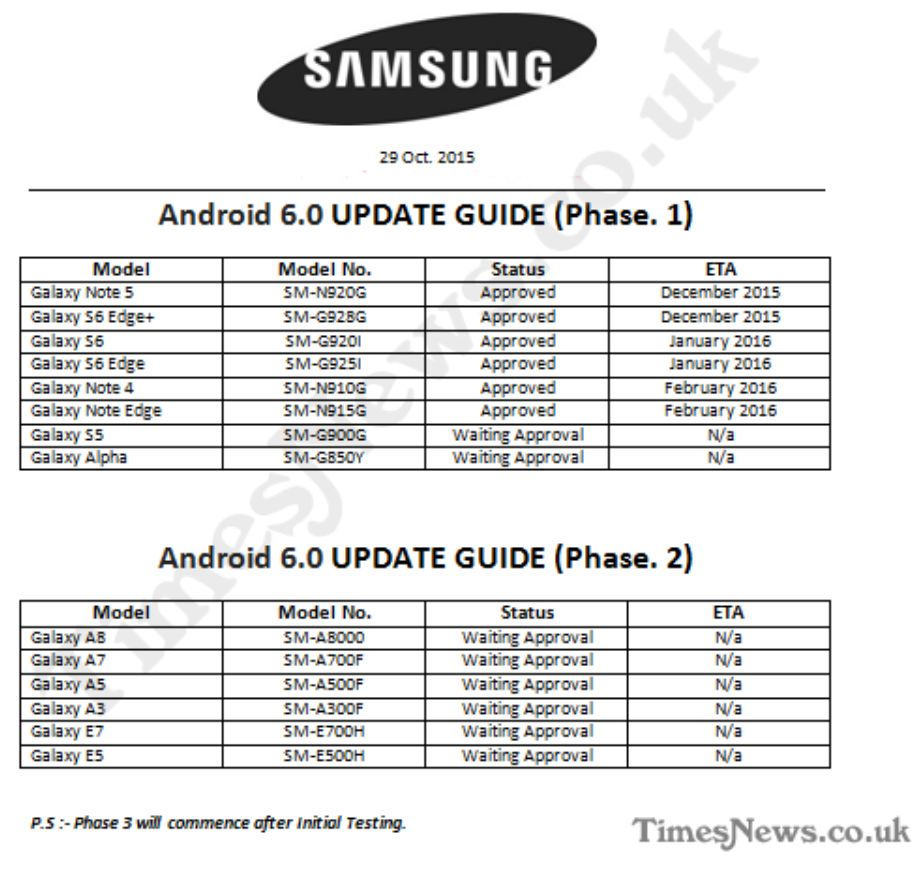 mises a jour android marshmallow samsung