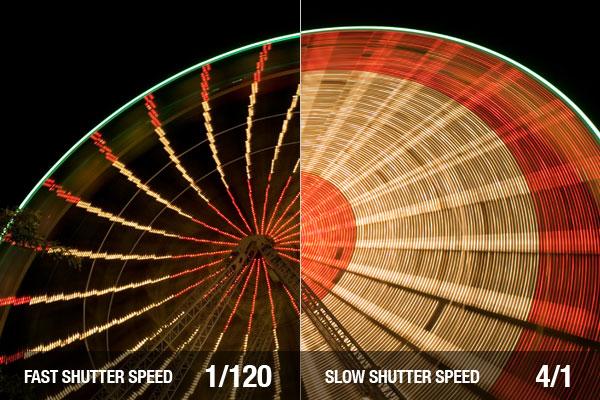 vitesse obturation