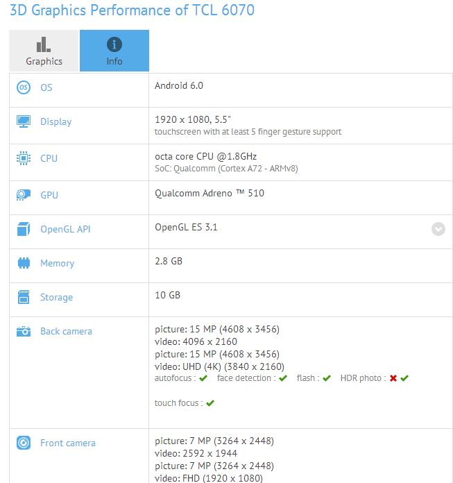 Alcatel OneTouch IDOL 4 GFXBench