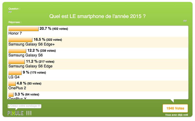 award smartphone annee 2015