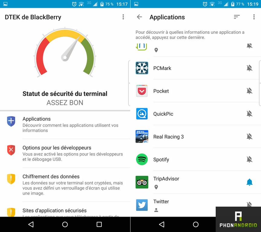blackberry priv dtek securite