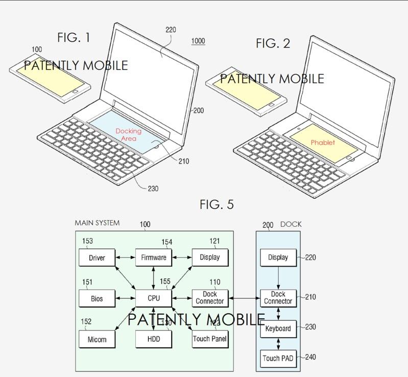 brevet Galaxy Note 6