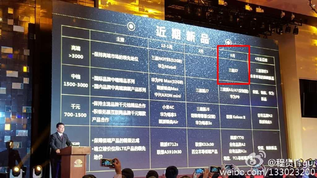 Galaxy S7 roadmap