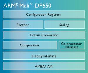 arm-dp650