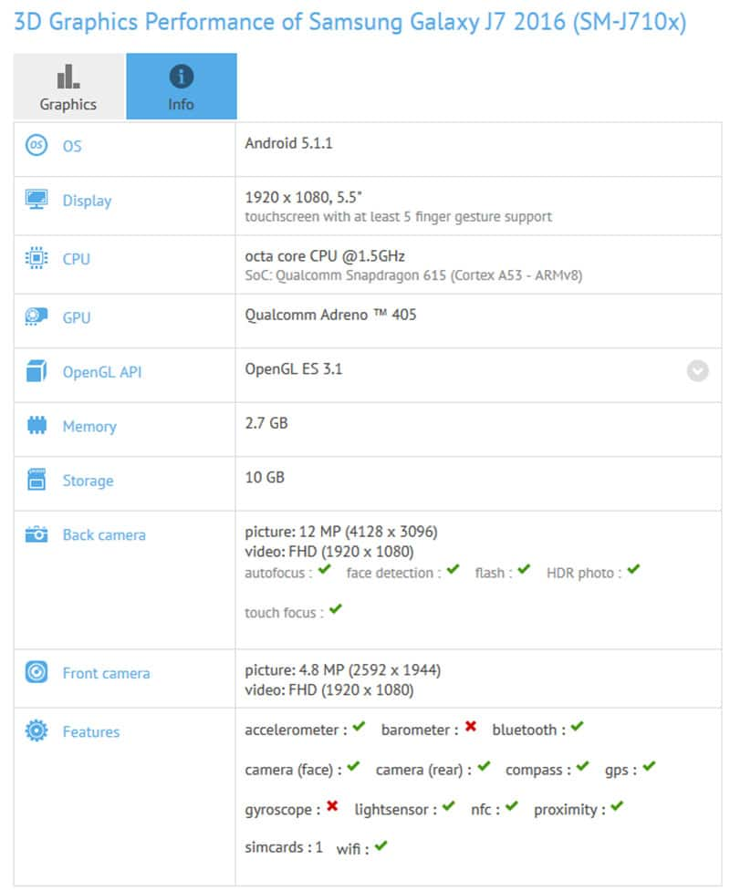 galaxy-J7-benchmark