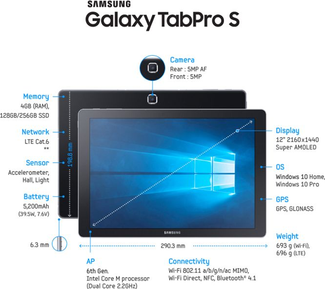 Galaxy Tab pro S fiche technique