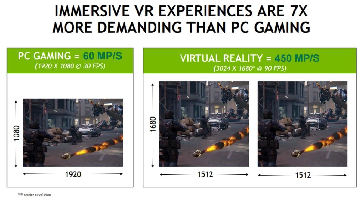 realite virtuelle nvidia config pc