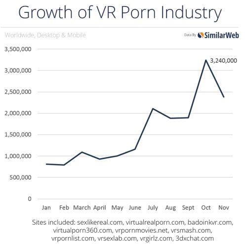 sites porno virtuel