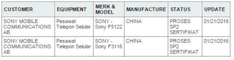 Sony 2016