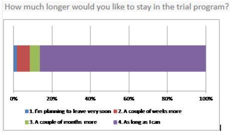 sony concept sondage