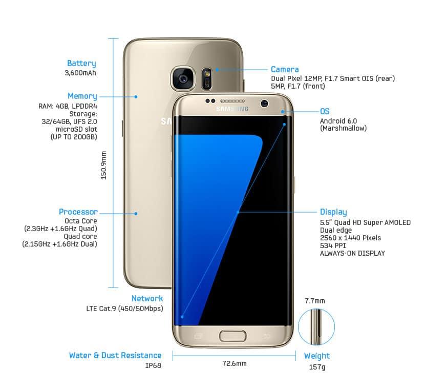Description officielle Galaxy S7 Edge