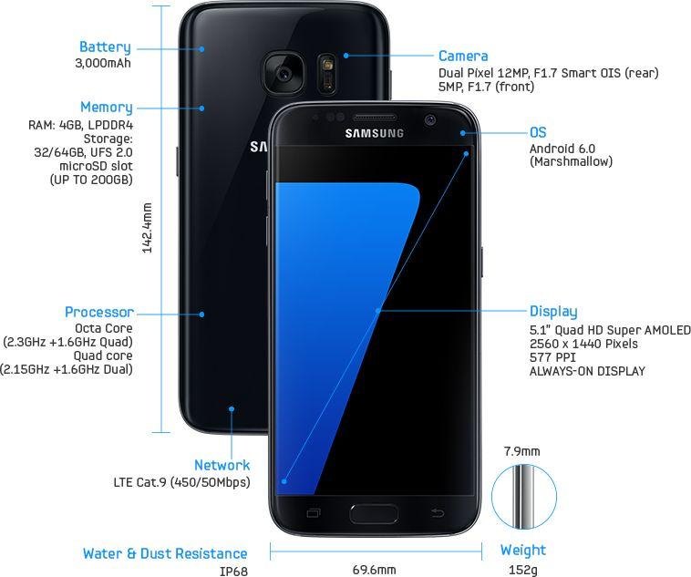 Galaxy S7 fiche technique