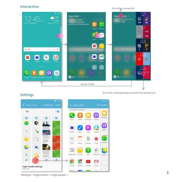 Galaxy S7 Edge options