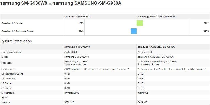 Galaxy S7 Exynos Snapdragon 820