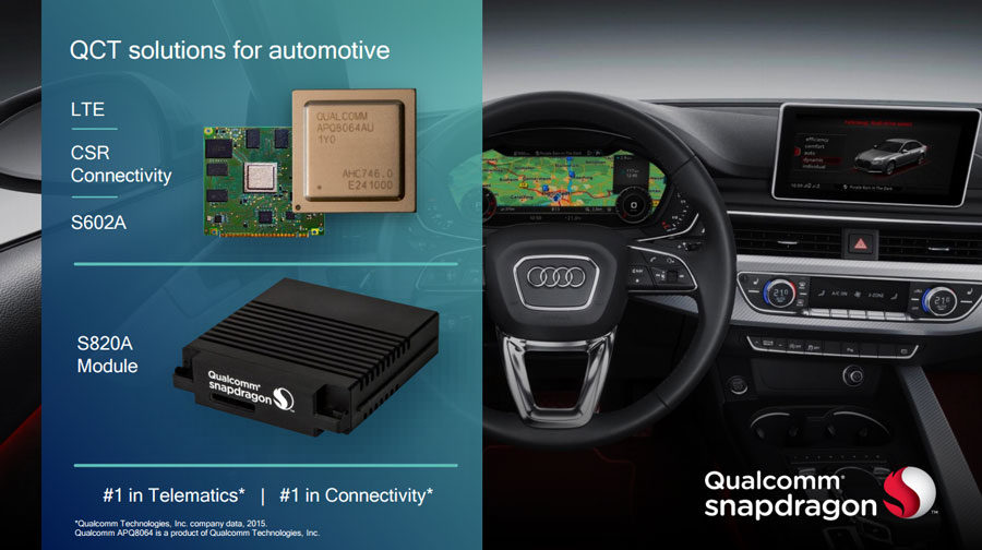 qualcomm snpadragon automotive
