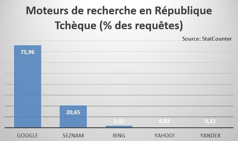 reptchque-google