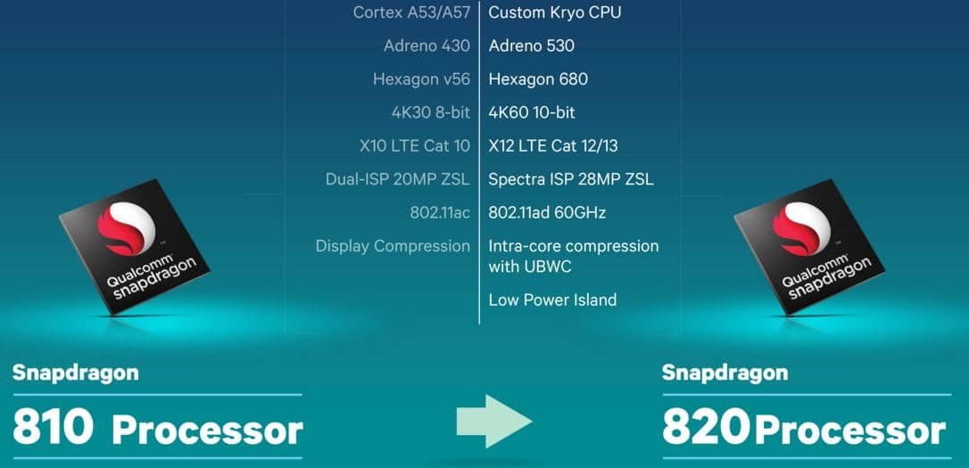 snapdragon 820 vs 810