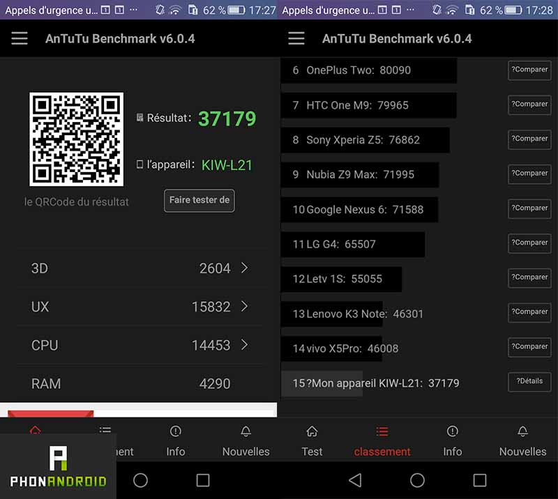 test honor 5x antutu benchmark