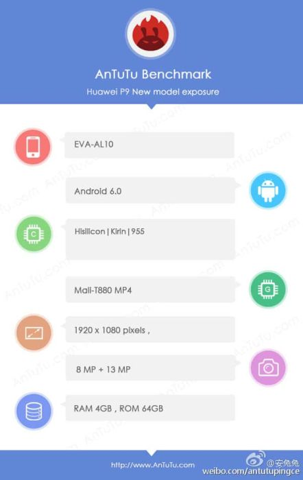 Huawei-P9-Antutu-config