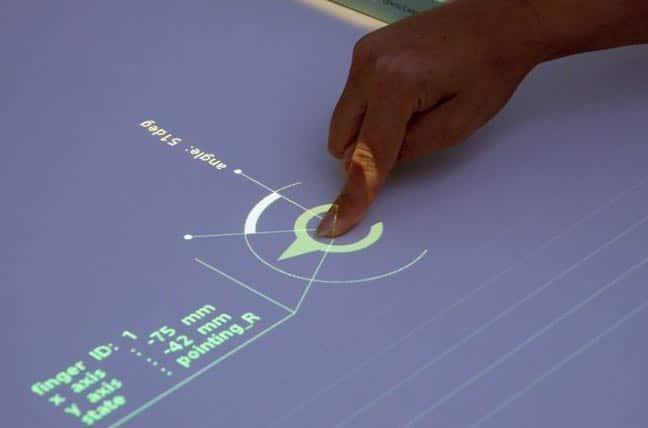 Projecteur en réalité augmentée avec Sony