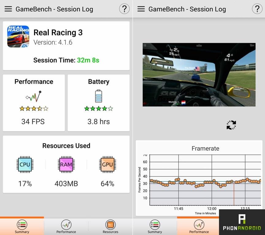 xiaomi mi5 benchmark jeu real racing
