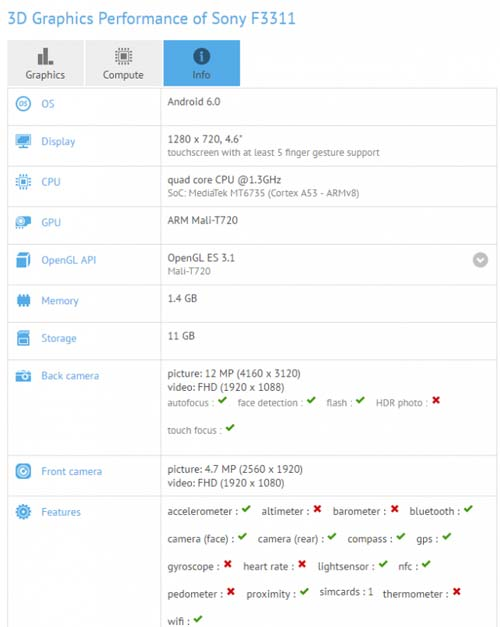 Sony-F3311-benchmark-gfxbench