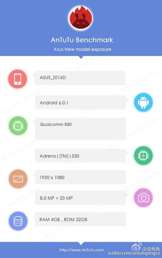ZenFone 3 sur AnTuTu