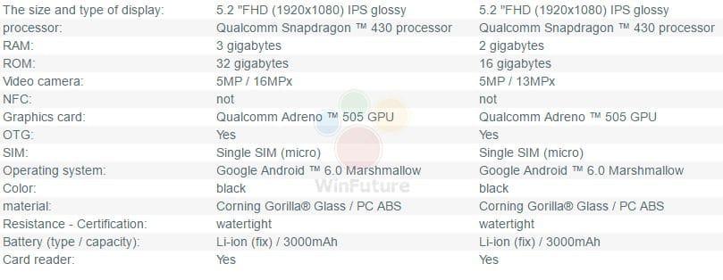 Moto G4 fiche technique