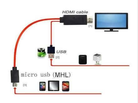 comment connecter votre appareil android votre tv pour caster votre cran. Black Bedroom Furniture Sets. Home Design Ideas