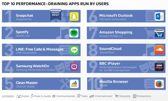 applications ressources