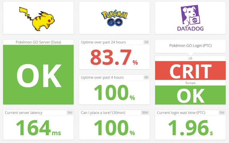 Pokémon Go état des serveurs