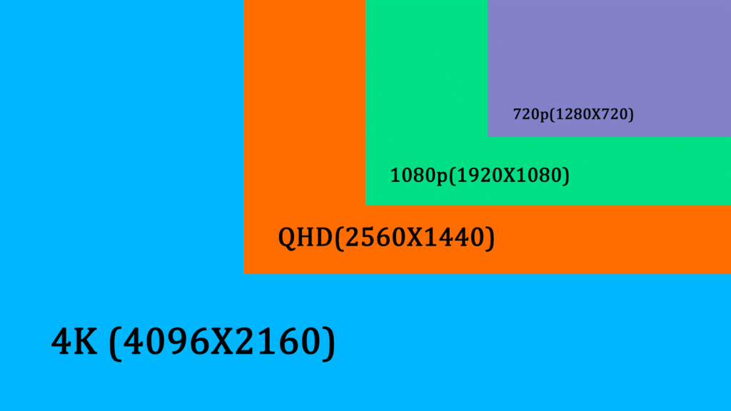 4k_QHD_1080_720_comparision