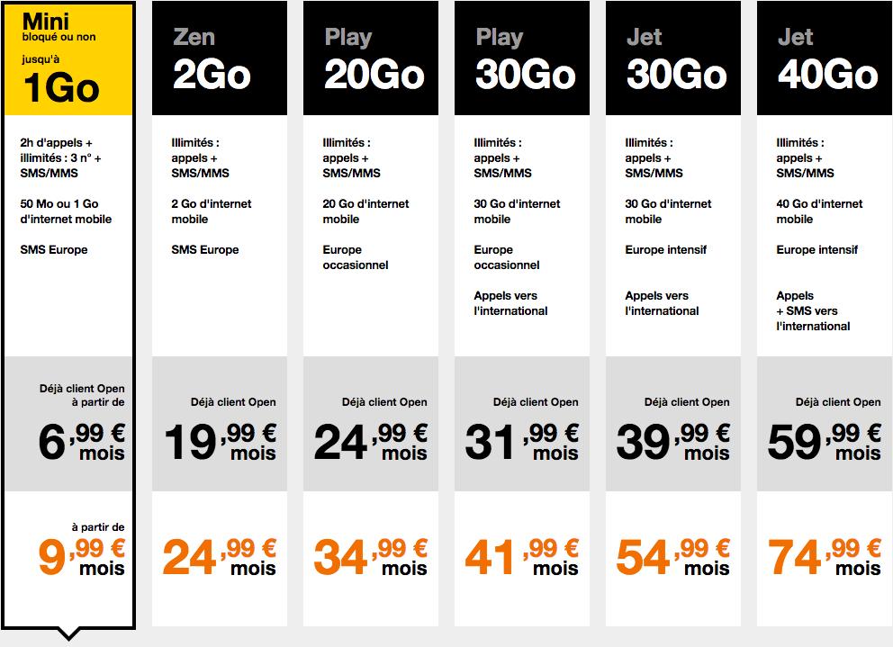 Orange-nouveaux-prix